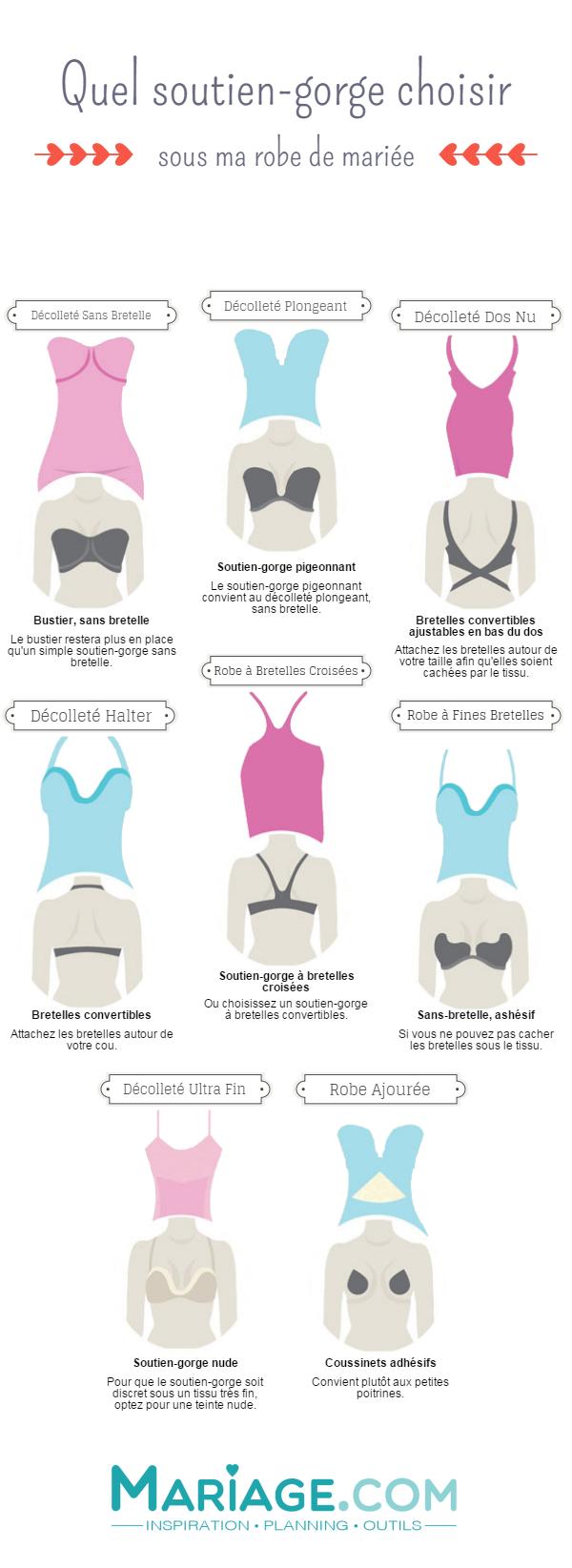 quel-soutien-gorge-sous-robe-de-mariee-infographie