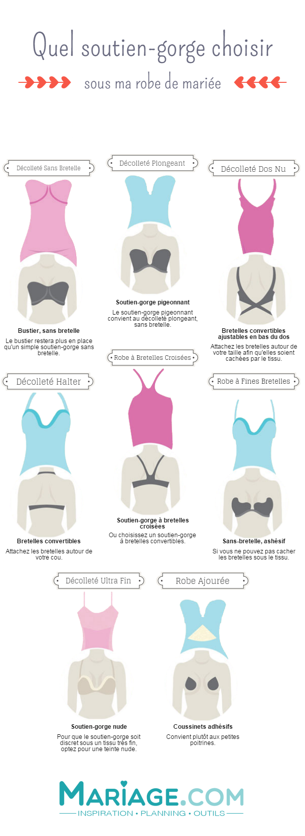 quel-soutien-gorge-sous-robe-de-mariee-infographie