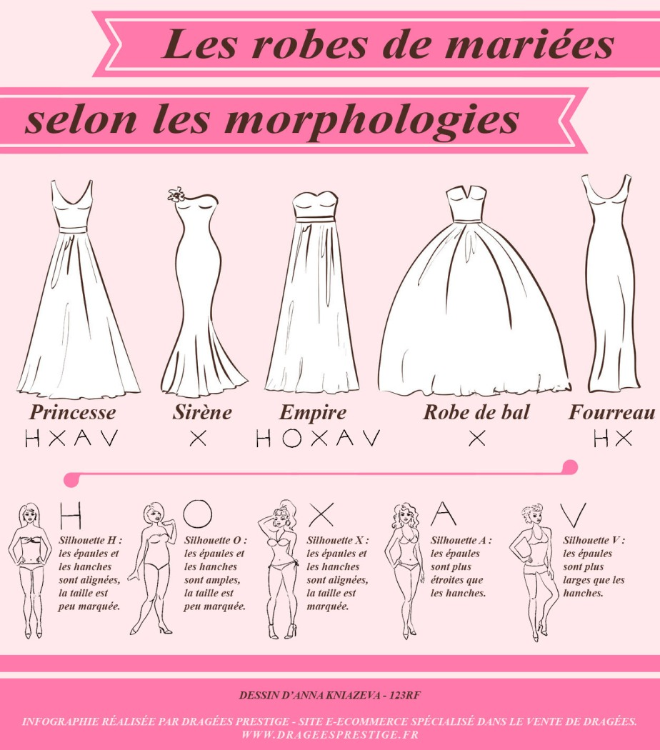 infographie-robe-mariee
